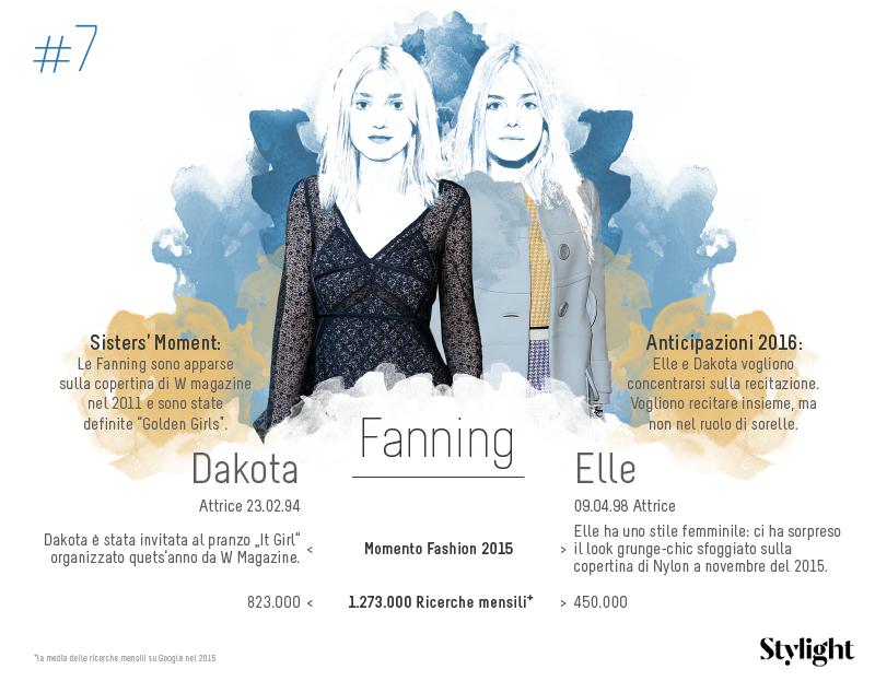7. Stylight-Sorelle-Famose-Fanning