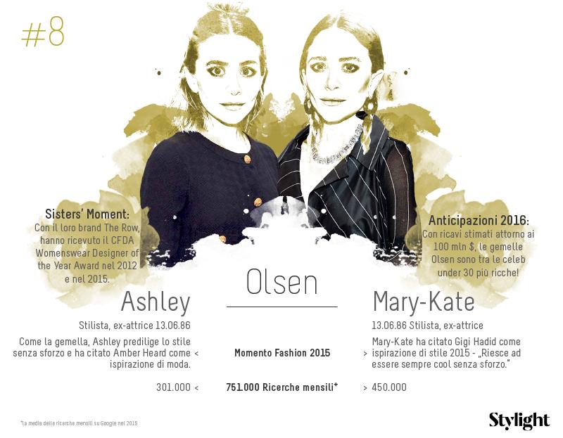 8. Stylight-Sorelle-Famose-Olsen